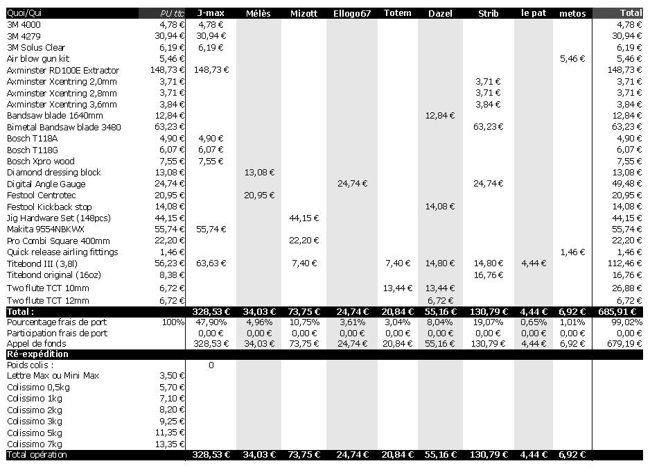 [Axminster] Commande groupée novembre 2012 - Page 2 CGAxminster